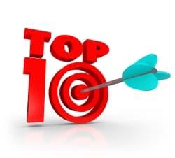 Посев отзывов на ТОПовых сайтах (2 в 1 маркетинг + репутация)